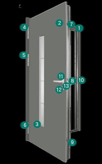 Standardausstattung für Aluminium-Eingangstüren der Reihe Elite