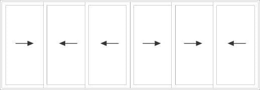 Öffnungsarten der Panorama by QFORT Schiebesysteme
